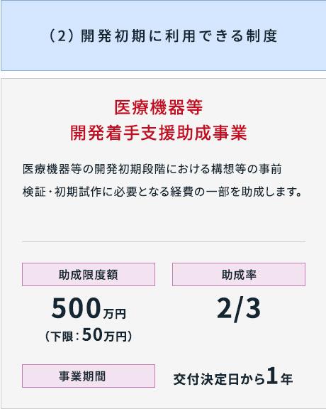 文京区 補助金 コロナ
